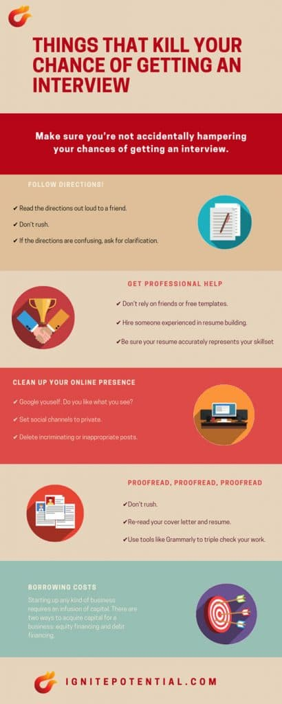 things that kill your chance of getting an interview infographic